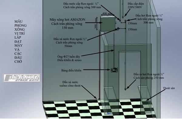 Máy xông hơi ướt Amazon 6kw - Phòng Tắm Hưng Thịnh